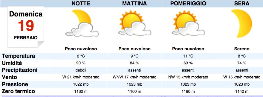 Il meteo di domani - Meteo bagno di romagna domani ...
